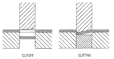 تفاوت Slitting و Cutoff