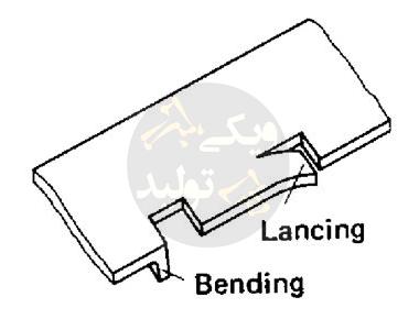فرآیند Lancing