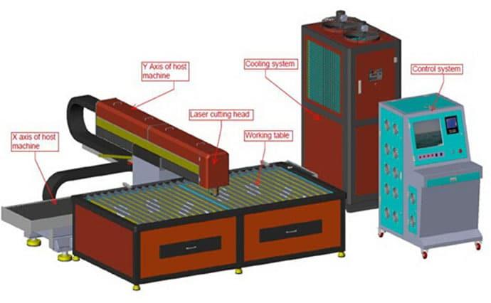 اجزای دستگاه برشکاری لیزر