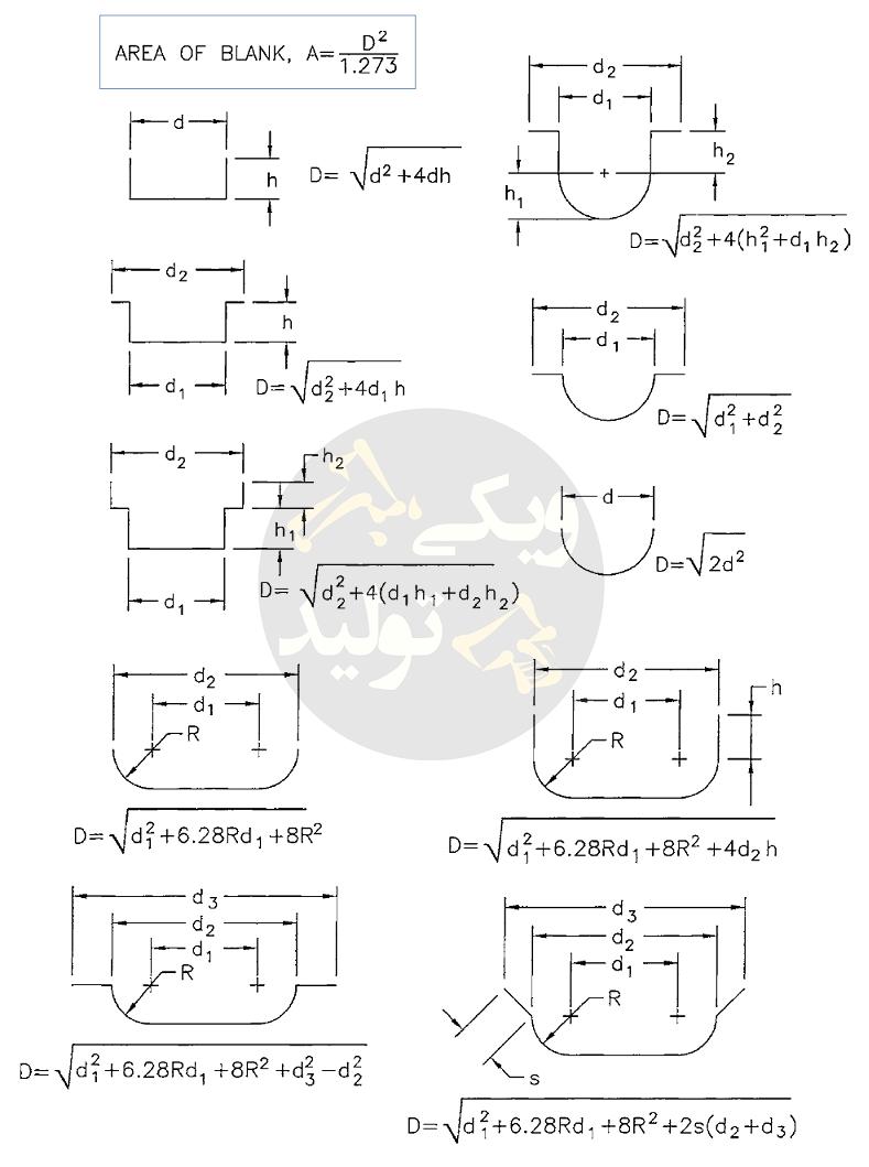 محاسبه ابعاد بلنک در کشش عمیق