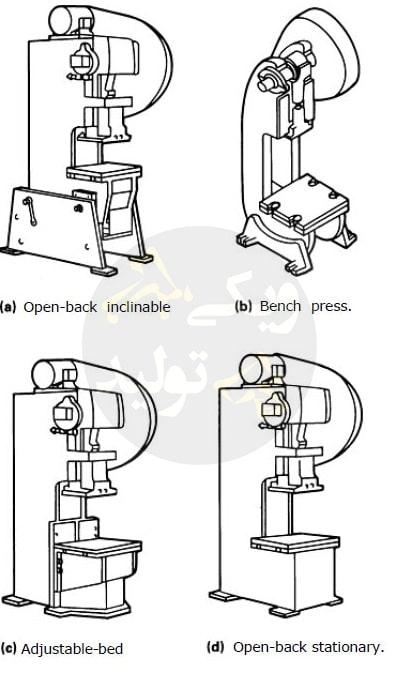 انواع چهارچوبهای C یا C-frame در دستگاه پرس