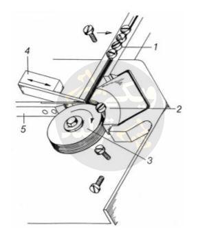 ماشین تولید پیچ با فرم دادن رزوه