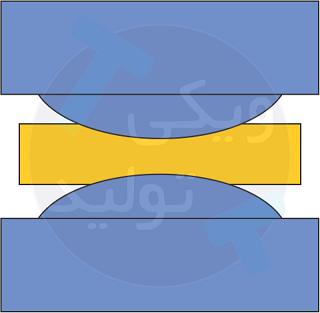 قالب فولر در فورج قالب بسته