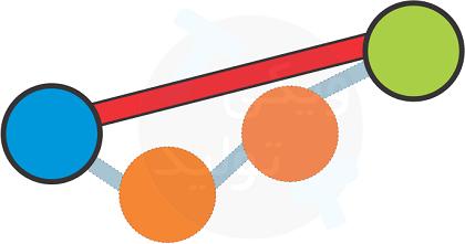 پترن یا الگو مدل کسب و کار فروش مستقیم یا Direct Selling