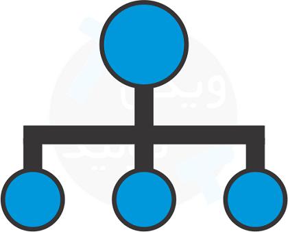 مدل کسب و کار تفکیک شده یا جدا شده، یکی از انواعِ الگوهای مدل کسب و کار است که در کتاب استراودر به آن اشاره شده