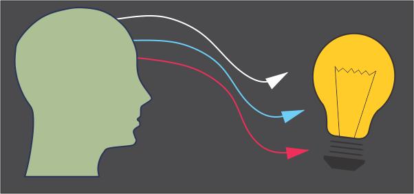 تکنیکهای ایدهپردازی به روش طوفان فکری