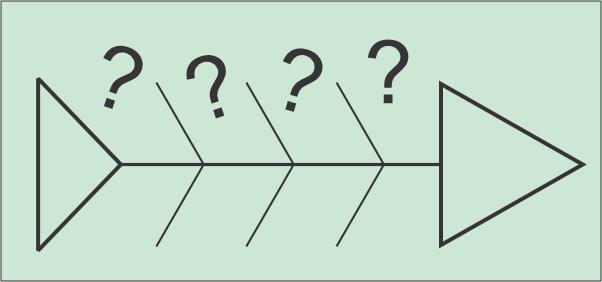 نمودار ایشیکاوا یا استخوان ماهی یا دیاگرام علت و معلول به همراه روش پنج چرای اصلی در این درس آموزشی داده میشوند.