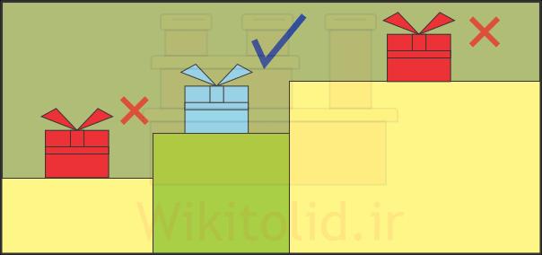رابطهی طراحی ارزش با نیازهای مشتریان
