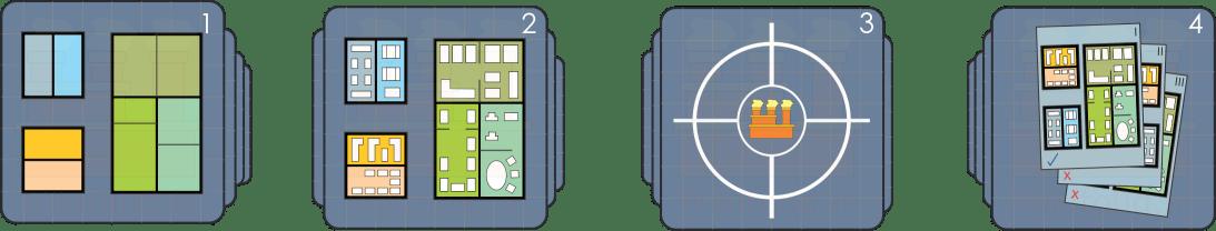 فازهای چهارگانهی طرح ریزی ویکی تولید