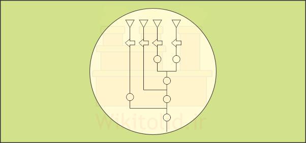 نمودار فرایند جریان (FPC)
