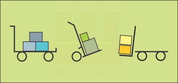 وسایل نقلیه و تراکهای صنعتی برای حمل و نقل مواد